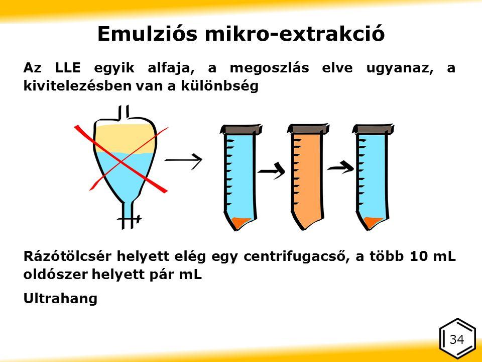 34 Emulziós mikro-extrakció Az LLE egyik alfaja, a megoszlás elve ugyanaz, a kivitelezésben van a különbség Rázótölcsér helyett elég egy centrifugacső, a több 10 mL oldószer helyett pár mL Ultrahang