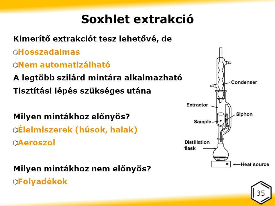 Kimerítő extrakciót tesz lehetővé, de Hosszadalmas Nem automatizálható A legtöbb szilárd mintára alkalmazható Tisztítási lépés szükséges utána Milyen mintákhoz előnyös.
