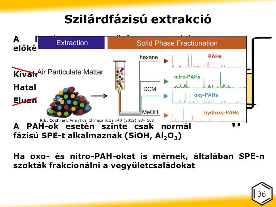 Ha oxo- és nitro-PAH-okat is mérnek, általában SPE-n szokták frakcionálni a vegyületcsaládokat A legtágabb lehetőségekkel bíró előkészítési lépés Kiváló lehetőség dúsításra Hatalmas töltetkínálat Eluensekkel is nagy variabilitás A PAH-ok esetén szinte csak normál fázisú SPE-t alkalmaznak (SiOH, Al 2 O 3 ) 36 Szilárdfázisú extrakció R.E.