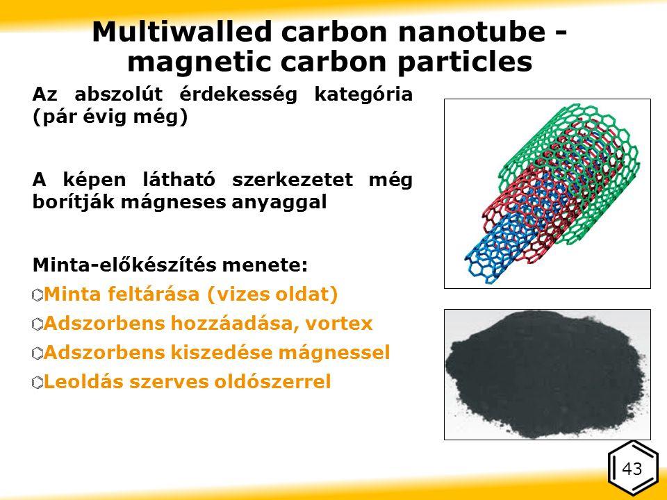 Az abszolút érdekesség kategória (pár évig még) A képen látható szerkezetet még borítják mágneses anyaggal Minta-előkészítés menete: Minta feltárása (vizes oldat) Adszorbens hozzáadása, vortex Adszorbens kiszedése mágnessel Leoldás szerves oldószerrel 43 Multiwalled carbon nanotube - magnetic carbon particles