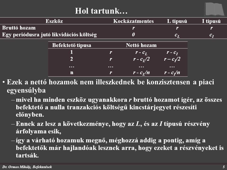 Dr. Ormos Mihály, Befektetések5 Hol tartunk… Ezek a nettó hozamok nem illeszkednek be konzisztensen a piaci egyensúlyba –mivel ha minden eszköz ugyana