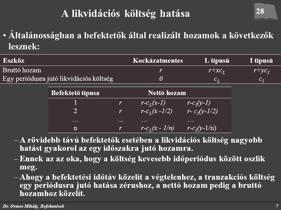 Dr. Ormos Mihály, Befektetések7 A likvidációs költség hatása Általánosságban a befektetők által realizált hozamok a következők lesznek: EszközKockázat