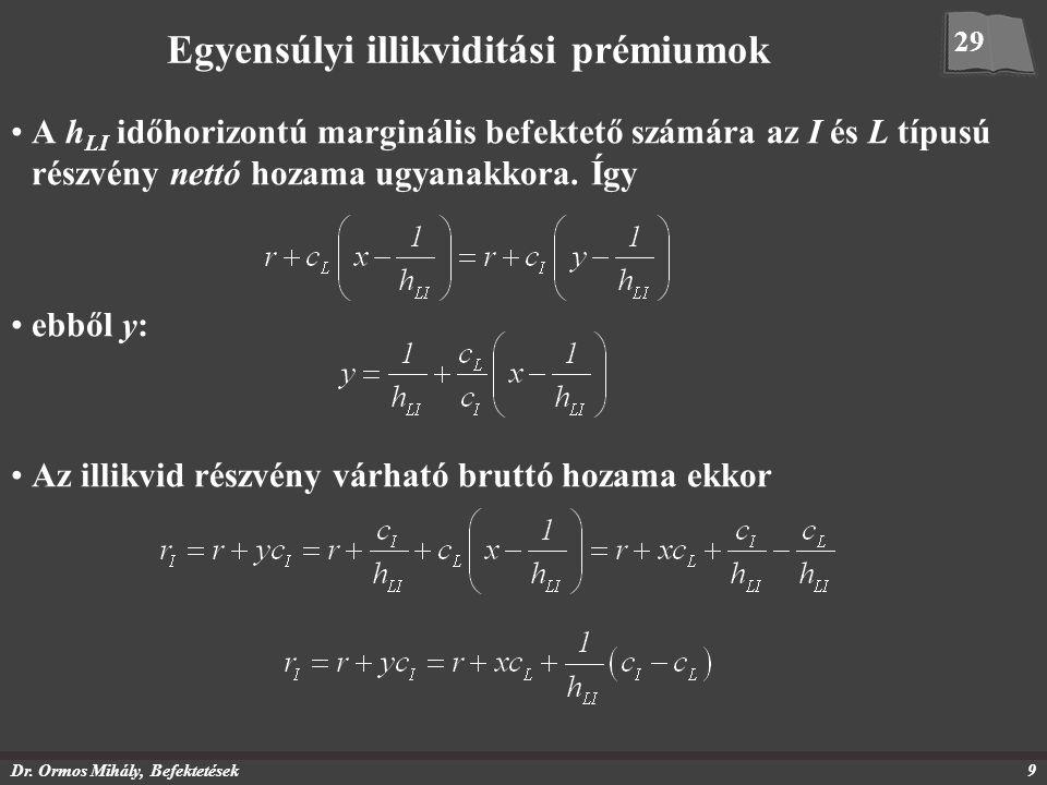 Dr. Ormos Mihály, Befektetések9 Egyensúlyi illikviditási prémiumok A h LI időhorizontú marginális befektető számára az I és L típusú részvény nettó ho