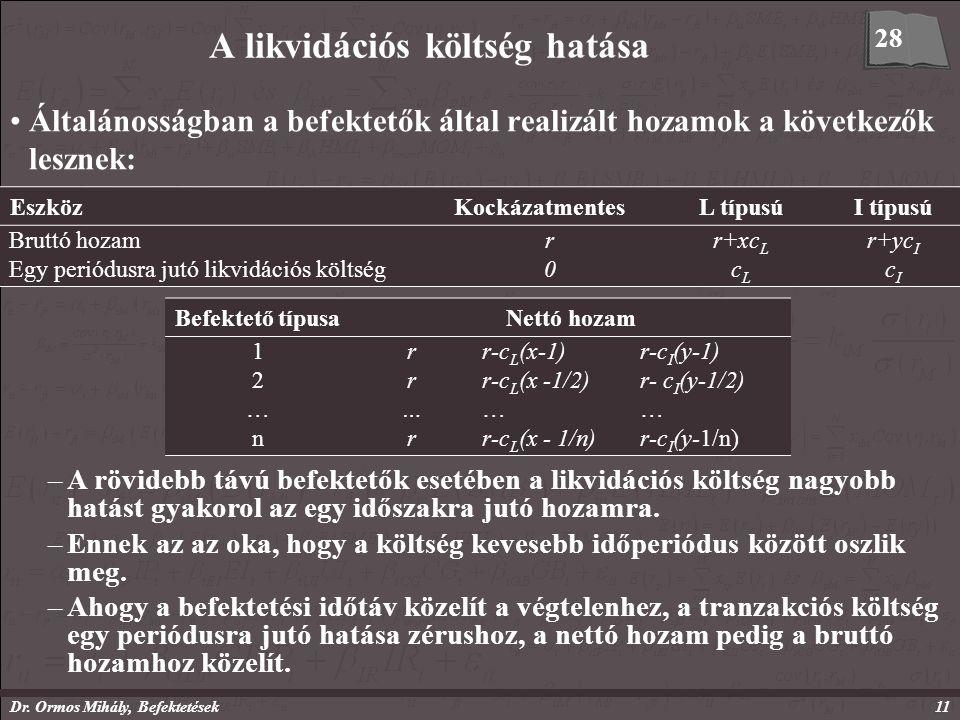 Dr. Ormos Mihály, Befektetések11 A likvidációs költség hatása Általánosságban a befektetők által realizált hozamok a következők lesznek: EszközKockáza