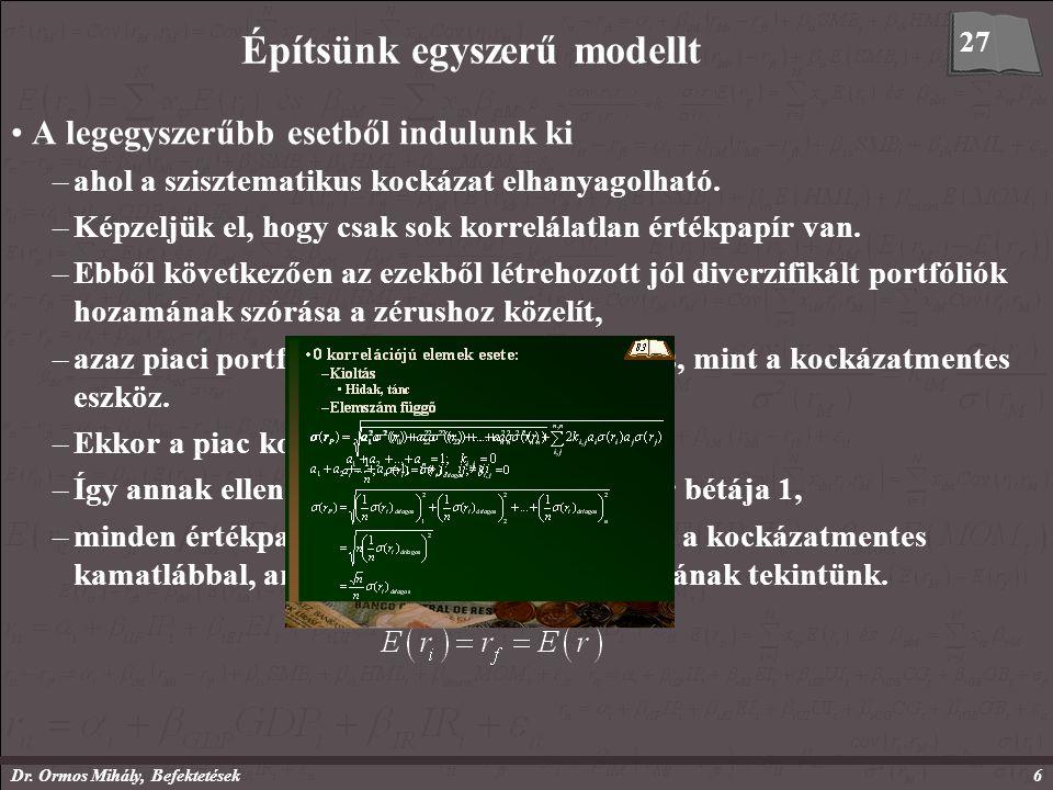 Dr. Ormos Mihály, Befektetések6 Építsünk egyszerű modellt A legegyszerűbb esetből indulunk ki –ahol a szisztematikus kockázat elhanyagolható. –Képzelj
