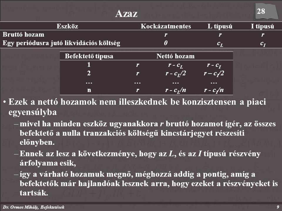 Dr. Ormos Mihály, Befektetések9 Azaz Ezek a nettó hozamok nem illeszkednek be konzisztensen a piaci egyensúlyba –mivel ha minden eszköz ugyanakkora r