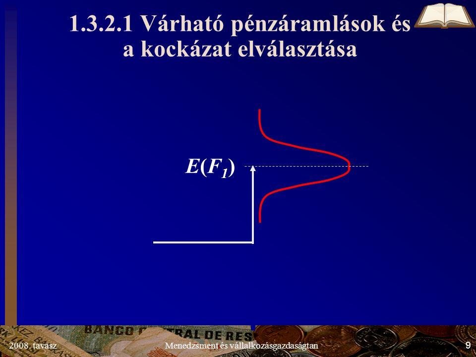 2008. tavasz9Menedzsment és vállalkozásgazdaságtan 1.3.2.1 Várható pénzáramlások és a kockázat elválasztása E(F1)E(F1)