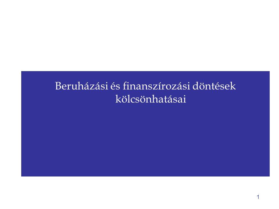 Tőkeáttétel - A vállalat átfogó kockázata 12 Tőkeáttétel és tőkeköltség Működési tőkeáttétel Finanszírozási tőkeáttétel Pénzügyi áttétel nélküli vállalat kockázata Finanszírozási tőkeáttétel megjelenése a tőkeköltségben β A = β U βLβL