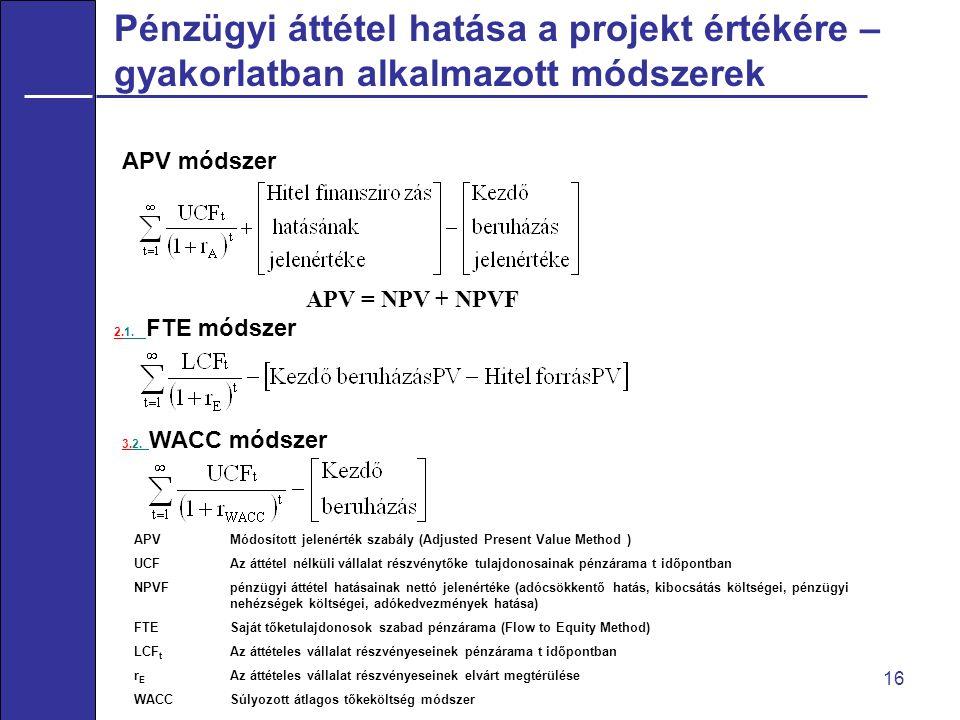 Pénzügyi áttétel hatása a projekt értékére – gyakorlatban alkalmazott módszerek 16 APV módszer APV = NPV + NPVF 2.1.