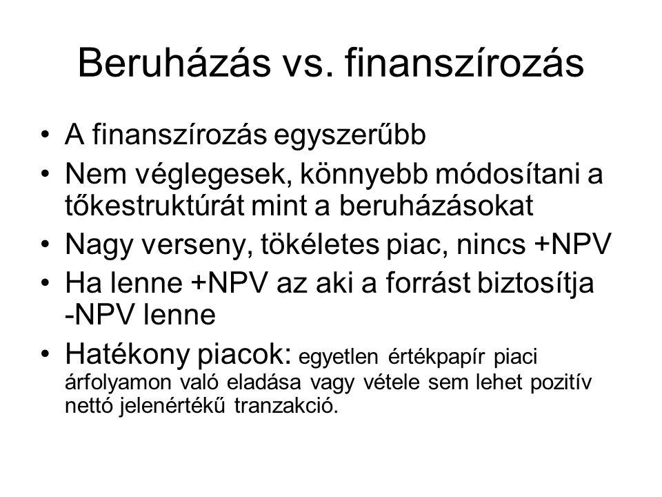 Beruházás vs.