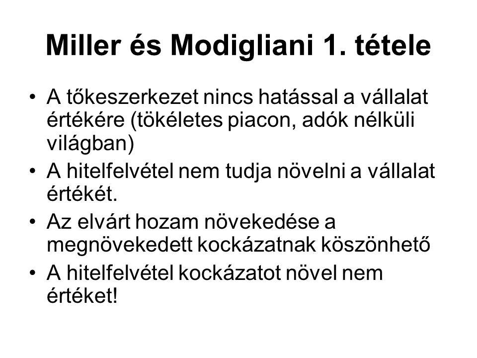 Miller és Modigliani 1.
