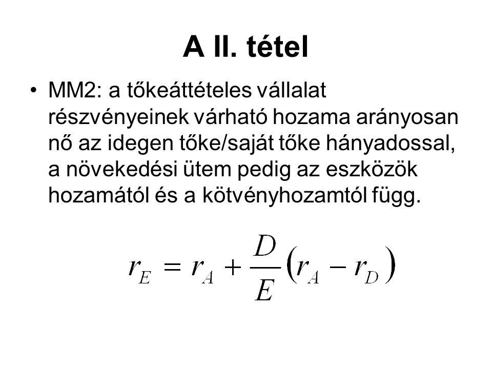 A II.