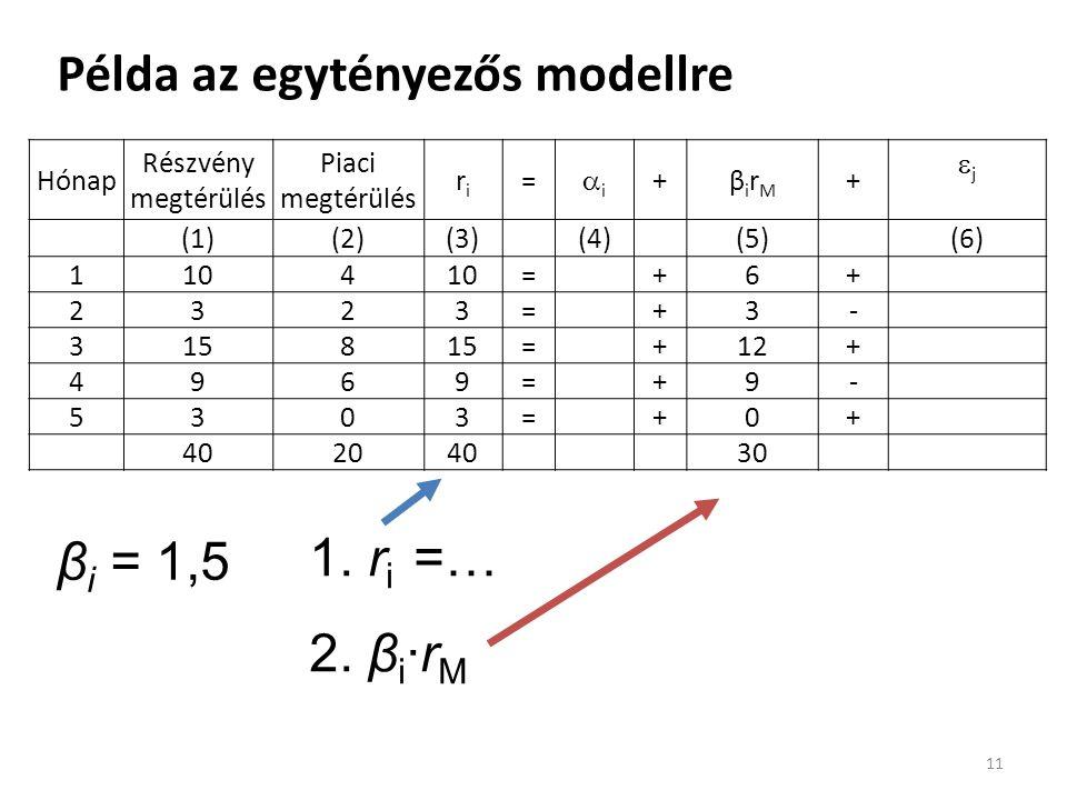 Példa az egytényezős modellre 11 Hónap Részvény megtérülés Piaci megtérülés riri = ii +βirMβirM +  j (3)-[(4)+(5)] (1)(2)(3)(4)(5)(6) 1104 =+6+ 2323=+3- 3158 =+12+ 4969=+9- 5303=+0+ 40204030 β i = 1,5 1.