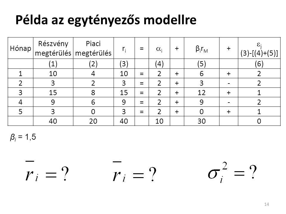 Példa az egytényezős modellre 14 Hónap Részvény megtérülés Piaci megtérülés riri = ii +βirMβirM +  j (3)-[(4)+(5)] (1)(2)(3)(4)(5)(6) 1104 =2+6+2 2