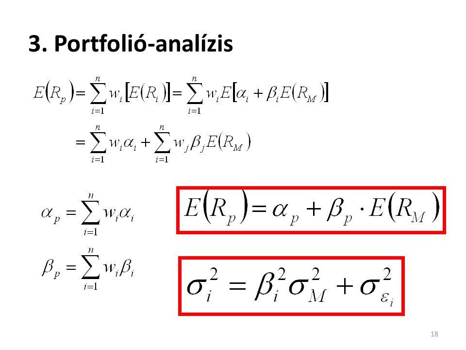 3. Portfolió-analízis 18