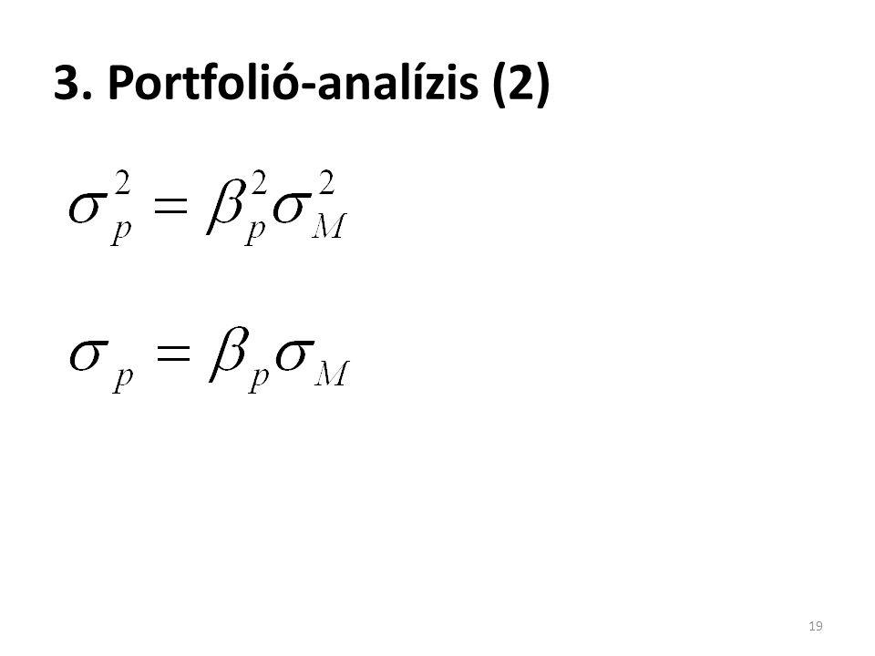 3. Portfolió-analízis (2) 19