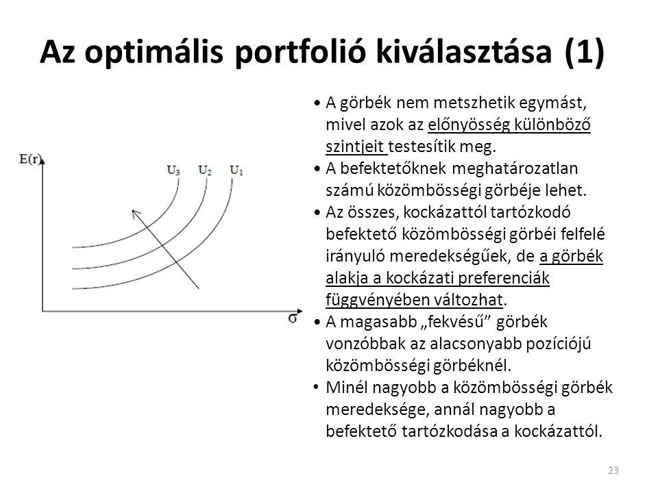 Az optimális portfolió kiválasztása (1) 23 A görbék nem metszhetik egymást, mivel azok az előnyösség különböző szintjeit testesítik meg. A befektetőkn