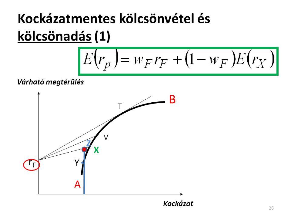 Kockázatmentes kölcsönvétel és kölcsönadás (1) 26 A X B T Y Kockázat Várható megtérülés V Z rFrF