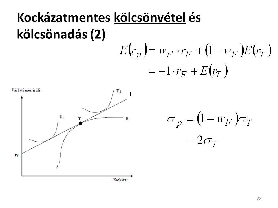 Kockázatmentes kölcsönvétel és kölcsönadás (2) 28 L