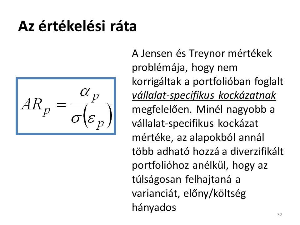 Az értékelési ráta 32 A Jensen és Treynor mértékek problémája, hogy nem korrigáltak a portfolióban foglalt vállalat-specifikus kockázatnak megfelelően.
