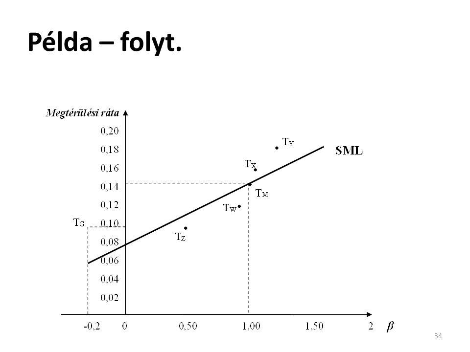 Példa – folyt. 34