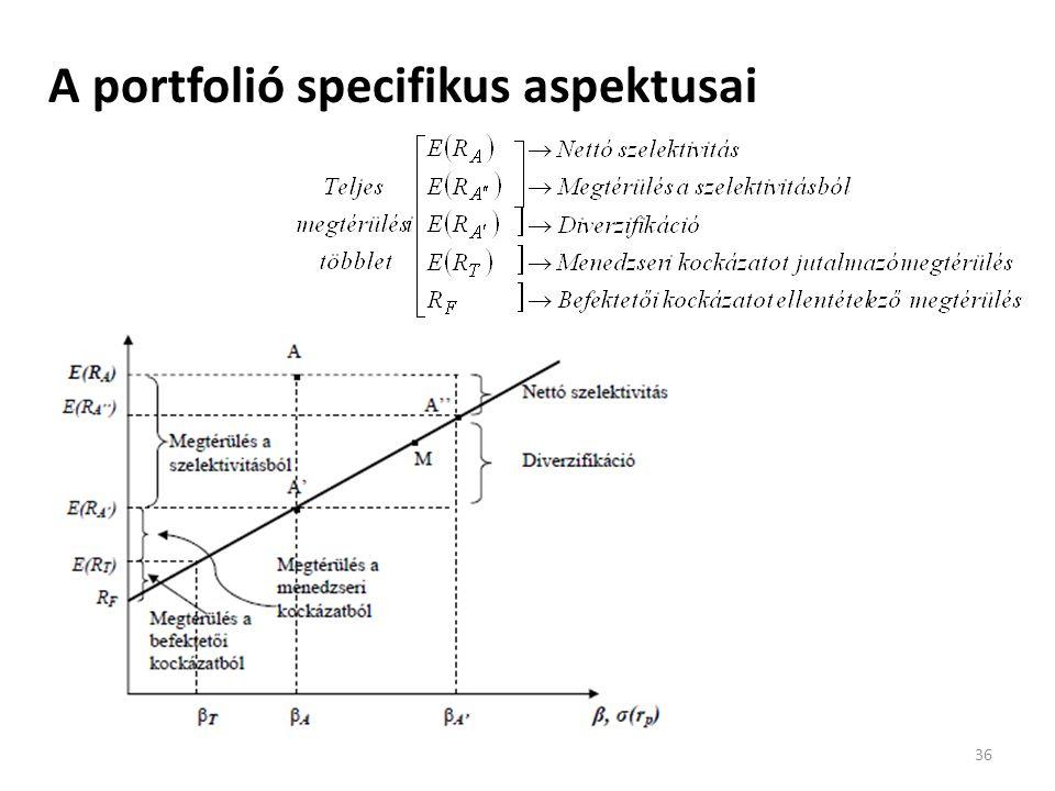 A portfolió specifikus aspektusai 36