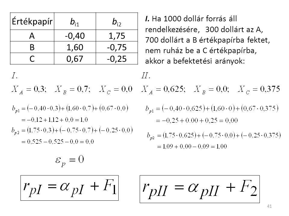 41 Értékpapírb i1 b i2 A-0,401,75 B1,60-0,75 C0,67-0,25 I. Ha 1000 dollár forrás áll rendelkezésére, 300 dollárt az A, 700 dollárt a B értékpapírba fe