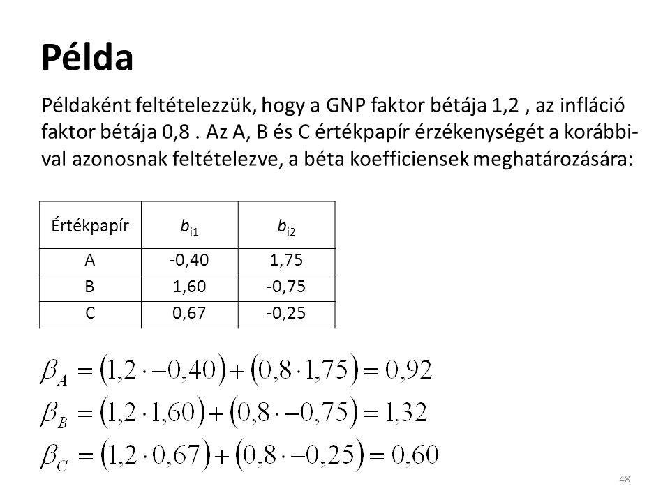 Példa 48 Példaként feltételezzük, hogy a GNP faktor bétája 1,2, az infláció faktor bétája 0,8. Az A, B és C értékpapír érzékenységét a korábbi- val az