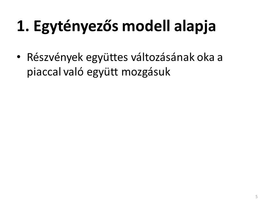 Az APT és CAPM modell szintézise (1) Béták és tényező-érzékenységek 46