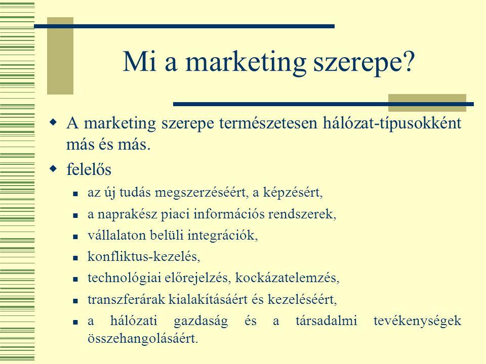 Mi a marketing szerepe?  A marketing szerepe természetesen hálózat-típusokként más és más.  felelős az új tudás megszerzéséért, a képzésért, a napra