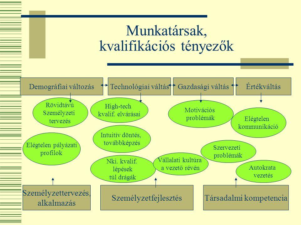 Termelési, gyártási folyamatok T.gazdaságosságT.berendezésT.
