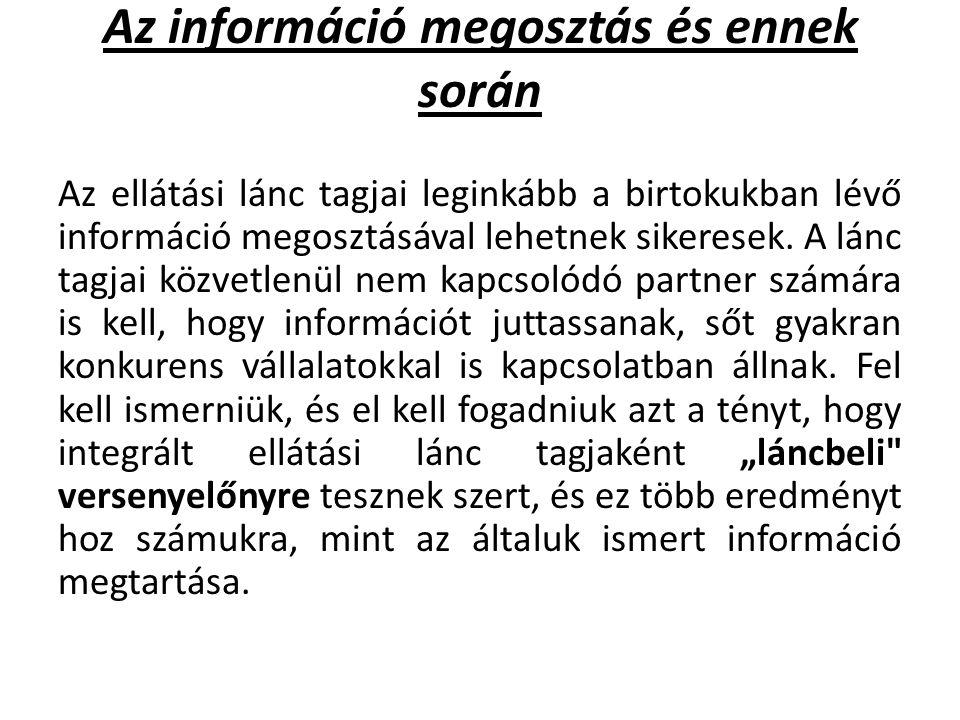 Az információ megosztás és ennek során Az ellátási lánc tagjai leginkább a birtokukban lévő információ megosztásával lehetnek sikeresek. A lánc tagjai