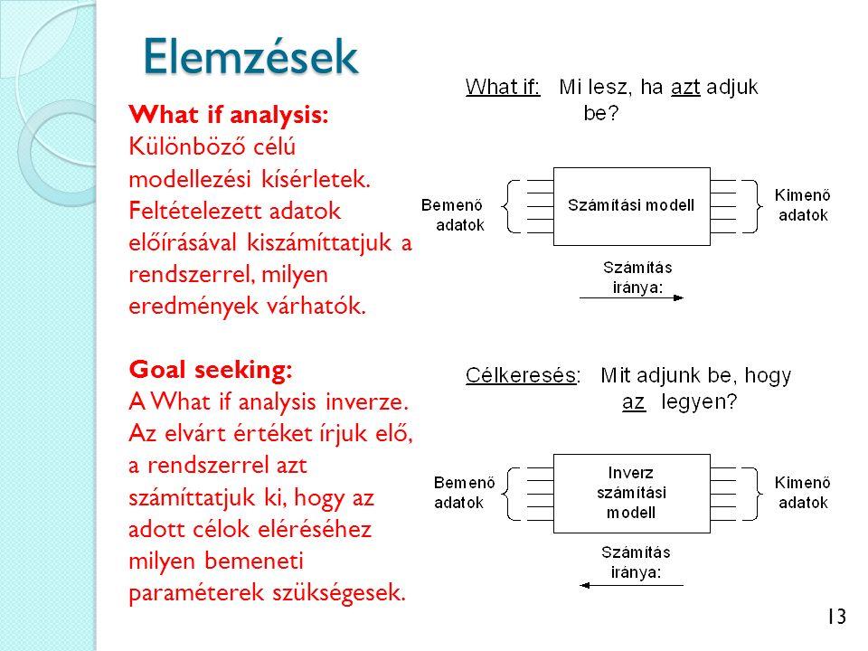 13Elemzések What if analysis: Különböző célú modellezési kísérletek.