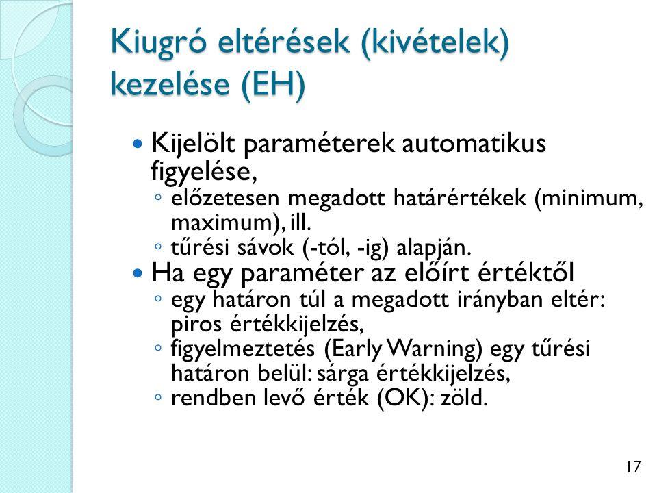 17 Kiugró eltérések (kivételek) kezelése (EH) Kijelölt paraméterek automatikus figyelése, ◦ előzetesen megadott határértékek (minimum, maximum), ill.