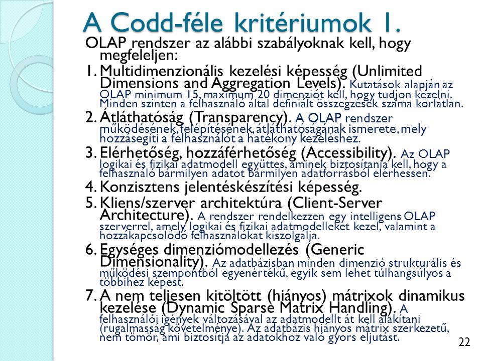 22 A Codd-féle kritériumok 1.