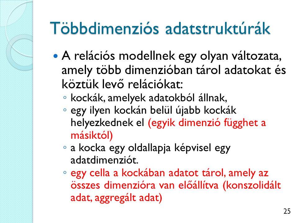 25 Többdimenziós adatstruktúrák A relációs modellnek egy olyan változata, amely több dimenzióban tárol adatokat és köztük levő relációkat: ◦ kockák, amelyek adatokból állnak, ◦ egy ilyen kockán belül újabb kockák helyezkednek el (egyik dimenzió függhet a másiktól) ◦ a kocka egy oldallapja képvisel egy adatdimenziót.