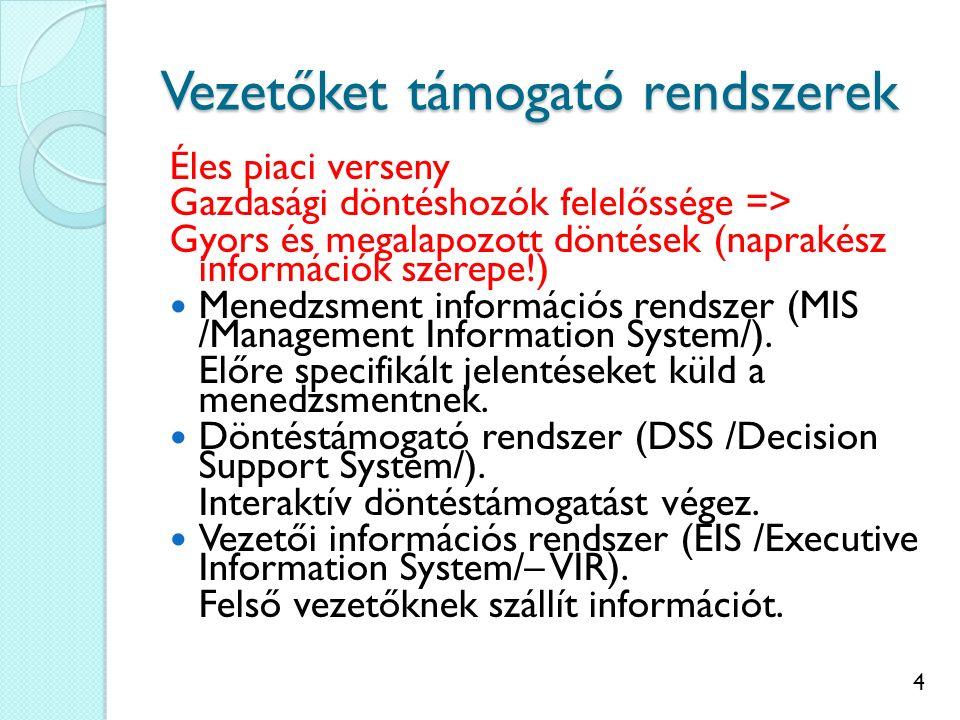 4 Vezetőket támogató rendszerek Éles piaci verseny Gazdasági döntéshozók felelőssége => Gyors és megalapozott döntések (naprakész információk szerepe!) Menedzsment információs rendszer (MIS /Management Information System/).
