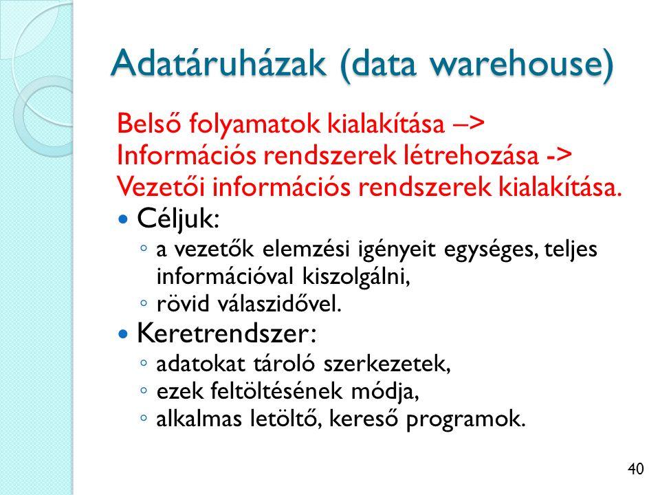 40 Adatáruházak (data warehouse) Belső folyamatok kialakítása –> Információs rendszerek létrehozása -> Vezetői információs rendszerek kialakítása.