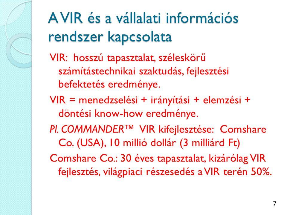 7 A VIR és a vállalati információs rendszer kapcsolata VIR: hosszú tapasztalat, széleskörű számítástechnikai szaktudás, fejlesztési befektetés eredménye.