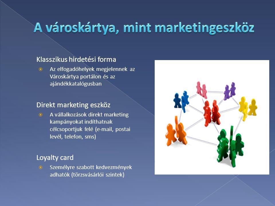 Klasszikus hirdetési forma  Az elfogadóhelyek megjelennek az Városkártya portálon és az ajándékkatalógusban Direkt marketing eszköz  A vállalkozások direkt marketing kampányokat indíthatnak célcsoportjuk felé (e-mail, postai levél, telefon, sms) Loyalty card  Személyre szabott kedvezmények adhatók (törzsvásárlói szintek)