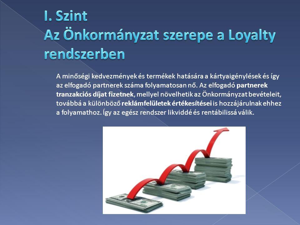 A minőségi kedvezmények és termékek hatására a kártyaigénylések és így az elfogadó partnerek száma folyamatosan nő. Az elfogadó partnerek tranzakciós