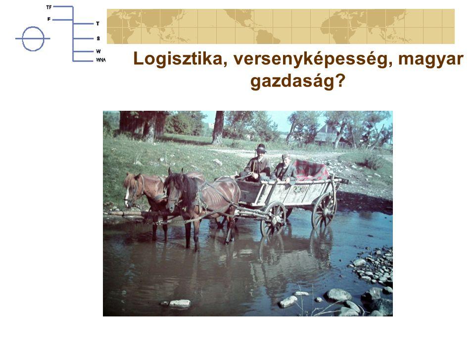 Logisztika, versenyképesség, magyar gazdaság