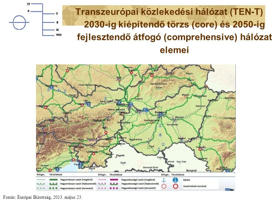 Transzeurópai közlekedési hálózat (TEN-T) 2030-ig kiépítendő törzs (core) és 2050-ig fejlesztendő átfogó (comprehensive) hálózat elemei Forrás: Európa