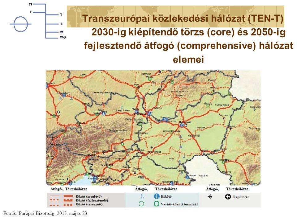 Transzeurópai közlekedési hálózat (TEN-T) 2030-ig kiépítendő törzs (core) és 2050-ig fejlesztendő átfogó (comprehensive) hálózat elemei Forrás: Európai Bizottság, 2013.