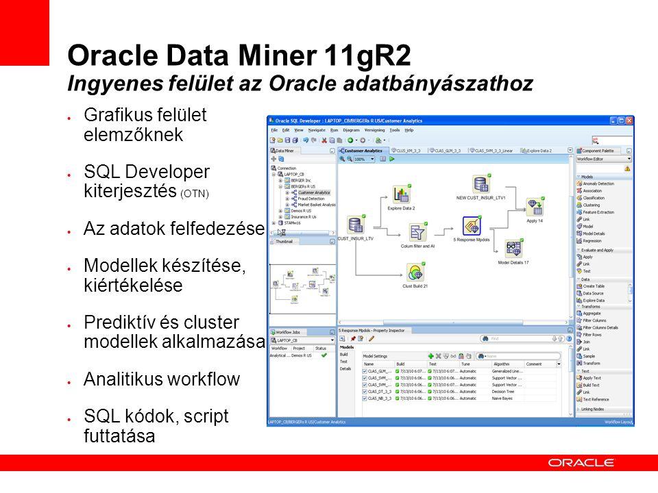 Oracle Data Miner 11gR2 Ingyenes felület az Oracle adatbányászathoz  Grafikus felület elemzőknek  SQL Developer kiterjesztés (OTN)  Az adatok felfedezése  Modellek készítése, kiértékelése  Prediktív és cluster modellek alkalmazása  Analitikus workflow  SQL kódok, script futtatása