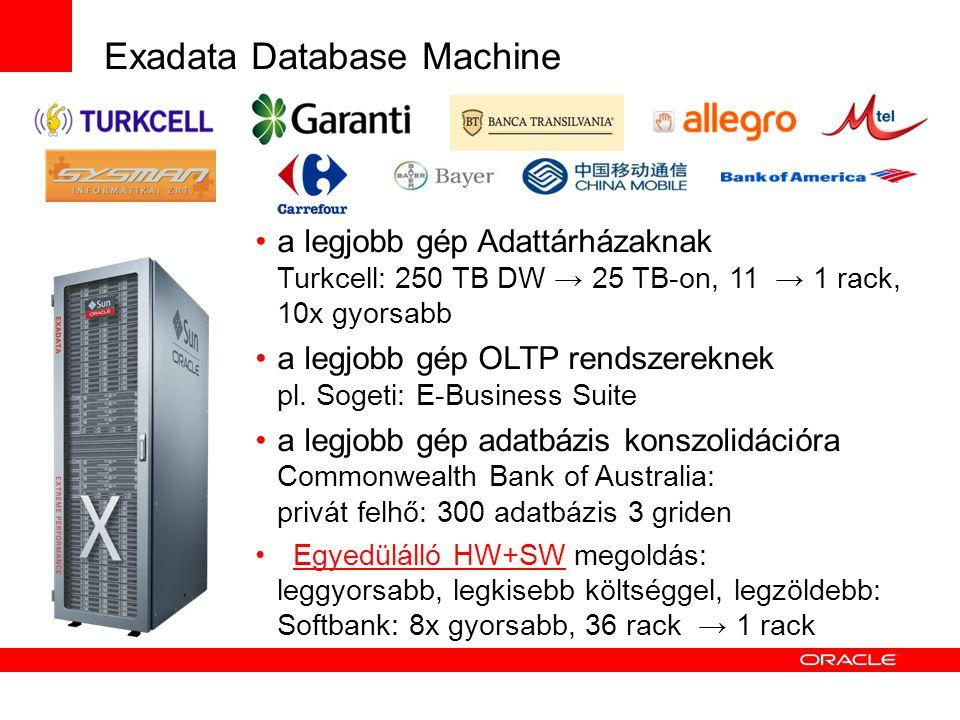 a legjobb gép Adattárházaknak Turkcell: 250 TB DW → 25 TB-on, 11 → 1 rack, 10x gyorsabb a legjobb gép OLTP rendszereknek pl. Sogeti: E-Business Suite