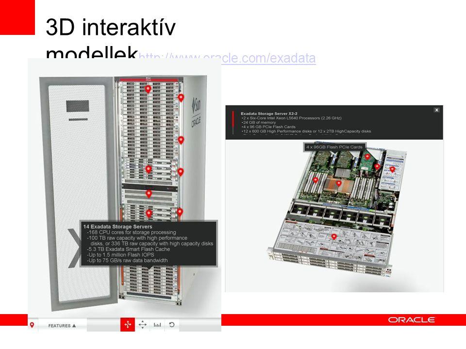 3D interaktív modellek http://www.oracle.com/exadata http://www.oracle.com/exadata
