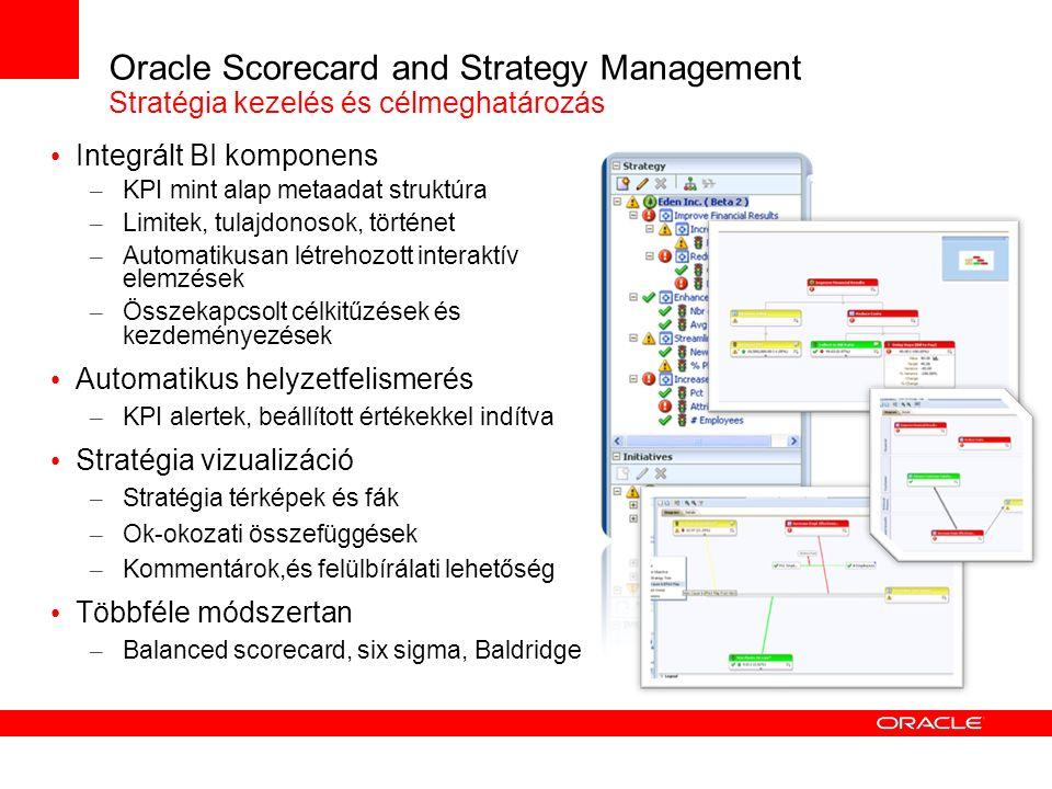 Oracle Scorecard and Strategy Management Stratégia kezelés és célmeghatározás Integrált BI komponens – KPI mint alap metaadat struktúra – Limitek, tulajdonosok, történet – Automatikusan létrehozott interaktív elemzések – Összekapcsolt célkitűzések és kezdeményezések Automatikus helyzetfelismerés – KPI alertek, beállított értékekkel indítva Stratégia vizualizáció – Stratégia térképek és fák – Ok-okozati összefüggések – Kommentárok,és felülbírálati lehetőség Többféle módszertan – Balanced scorecard, six sigma, Baldridge