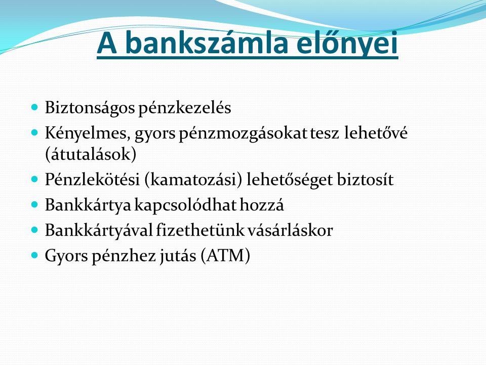 A bankszámla előnyei Biztonságos pénzkezelés Kényelmes, gyors pénzmozgásokat tesz lehetővé (átutalások) Pénzlekötési (kamatozási) lehetőséget biztosít Bankkártya kapcsolódhat hozzá Bankkártyával fizethetünk vásárláskor Gyors pénzhez jutás (ATM)