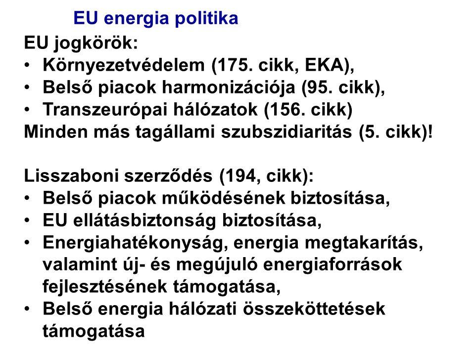 EU jogkörök: Környezetvédelem (175. cikk, EKA), Belső piacok harmonizációja (95. cikk), Transzeurópai hálózatok (156. cikk) Minden más tagállami szubs